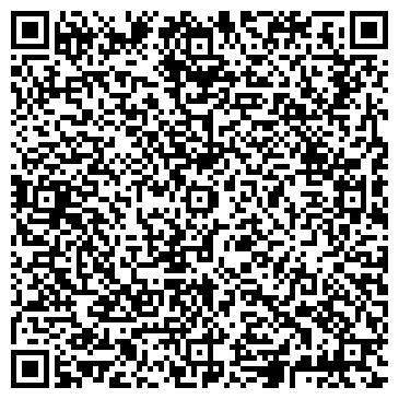 QR-код с контактной информацией организации Субъект предпринимательской деятельности Аторазборка Світ LDV & Transit