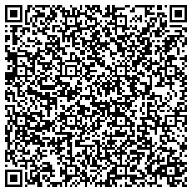 QR-код с контактной информацией организации Multimag-Днепропетровск