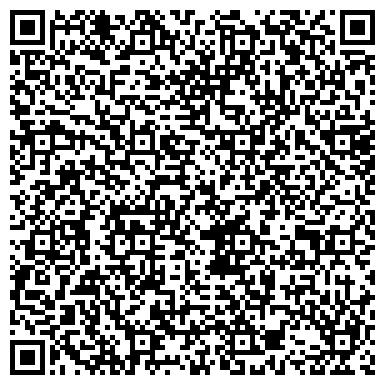 QR-код с контактной информацией организации Дизайн студия Ирины Финк, ТОО