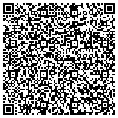 QR-код с контактной информацией организации Магазин отопительного оборудования, ООО