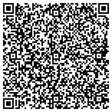 QR-код с контактной информацией организации КорганМебель,ЧП
