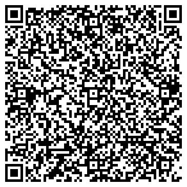QR-код с контактной информацией организации Смолка I КО, ЧП