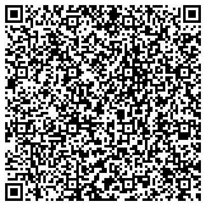 QR-код с контактной информацией организации РБК групп(RBC-GROUP), ООО