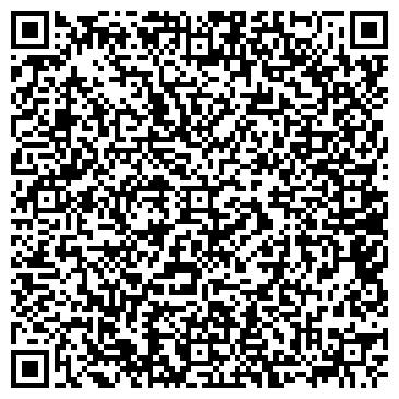 QR-код с контактной информацией организации ИП Золотые руки