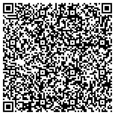 QR-код с контактной информацией организации Термотех шоп, ЧП (Termotech shop)