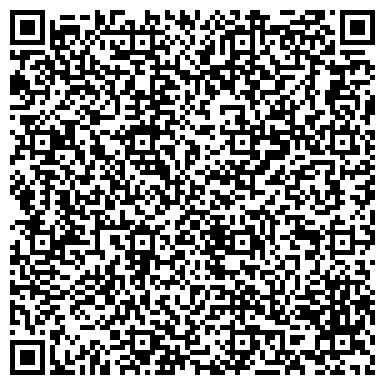 QR-код с контактной информацией организации Автоматгормаш им. В.А. Антипова, ОАО