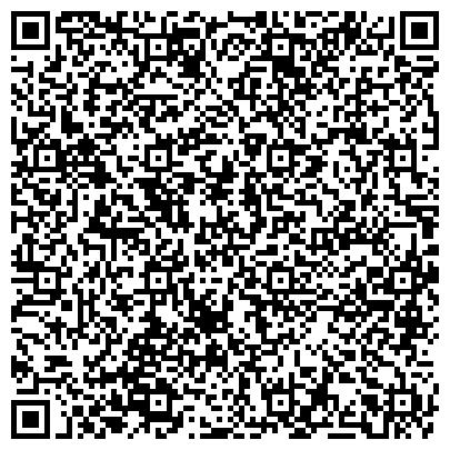 QR-код с контактной информацией организации Патриот-НРГ (Patriot-NRG) энергосбережение и энергоэффективность, ООО