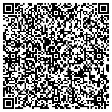 QR-код с контактной информацией организации Коваль С.М., СПД