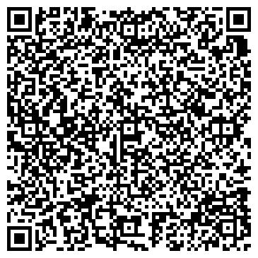 QR-код с контактной информацией организации Петруняк, ФОП