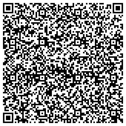 QR-код с контактной информацией организации Частное предприятие Полезные товары для дома , спорта и красоты от Радомира
