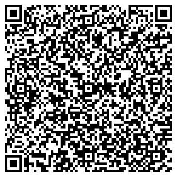 QR-код с контактной информацией организации НДП Укрэкоконсалтинг, ООО