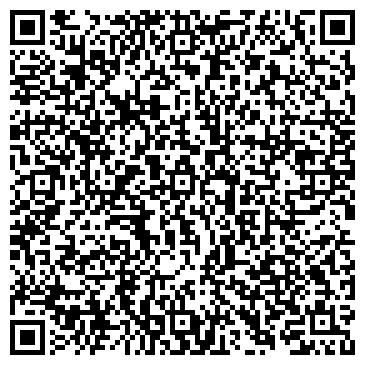 QR-код с контактной информацией организации НПП Экоресурс, ООО