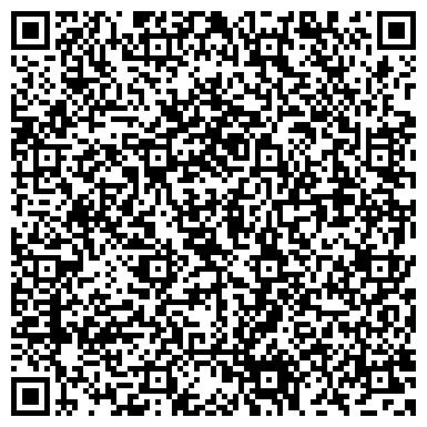 QR-код с контактной информацией организации Центр творческого развития детей;Щетинская, ИП