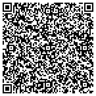 QR-код с контактной информацией организации Аптека-Медтехника, ЧАО
