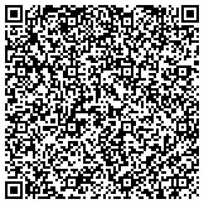 QR-код с контактной информацией организации Агентство недвижимости Престиж, ИП