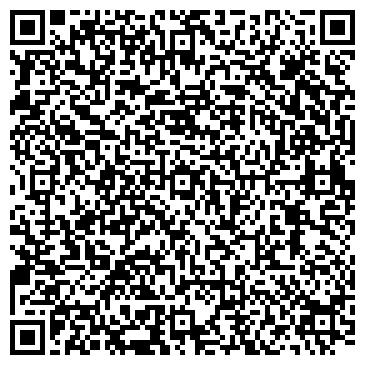 QR-код с контактной информацией организации Субъект предпринимательской деятельности DETOCHKIN