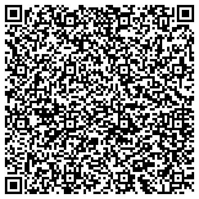 QR-код с контактной информацией организации Мангистауский областной историко-краеведческий музей, ГП