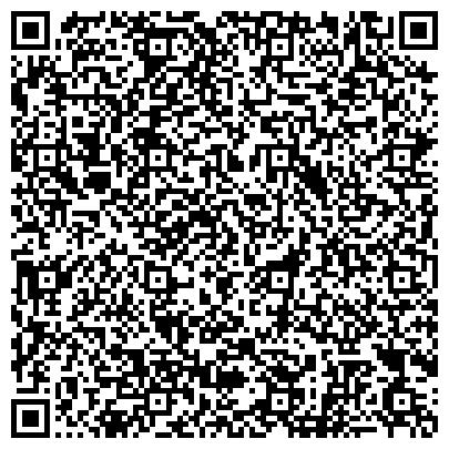 QR-код с контактной информацией организации МУП «Городецкий пассажирский автомобильный транспорт»