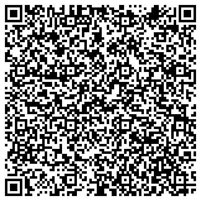 QR-код с контактной информацией организации ЛИБЕРАЛЬНО-ДЕМОКРАТИЧЕСКИЙ СОЮЗ МОЛОДЕЖИ ГОРОДСКАЯ ОРГАНИЗАЦИЯ