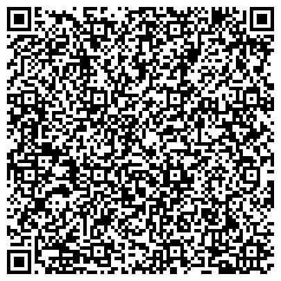 QR-код с контактной информацией организации ГКУ Служба финансового контроля Департамента здравоохранения города Москвы