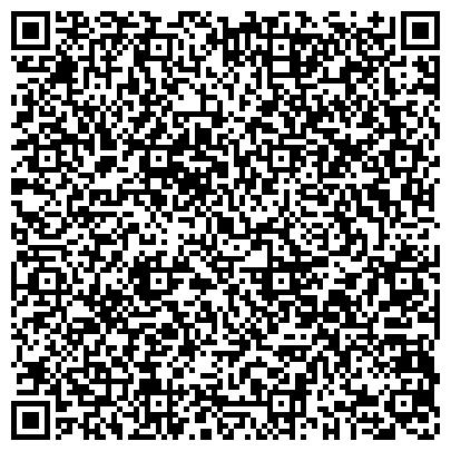 """QR-код с контактной информацией организации Детский оздоровительный лагерь """"Евроклуб"""""""