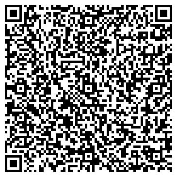 QR-код с контактной информацией организации ПРОМСВЯЗЬБАНК ОАО ОТДЕЛЕНИЕ КИРОВСКОЕ