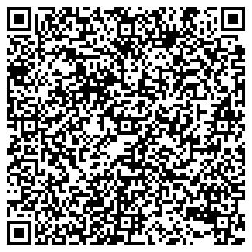 QR-код с контактной информацией организации ИРОНБАНК АКБ ОАО ВЛАДИКАВКАЗКИЙ ФИЛИАЛ