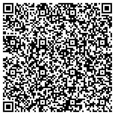 QR-код с контактной информацией организации МЕДИЦИНСКИЙ КАБИНЕТ ВРАЧА-АНДРОЛОГА СЕРГУНИНА А. Н.