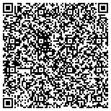 QR-код с контактной информацией организации АЛЬФА-НЕДВИЖИМОСТЬ