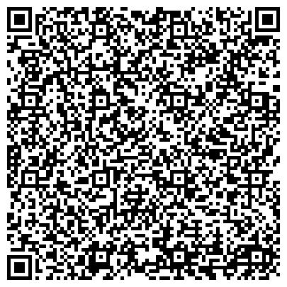 QR-код с контактной информацией организации Машиностроительный факультет ИжГТУ