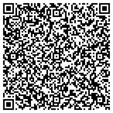QR-код с контактной информацией организации ЕВРОКРЕДИТ БАНК КБ