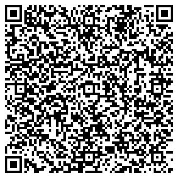 QR-код с контактной информацией организации ИП КБШ ЖД ФИЛИАЛ ОАО РЖД