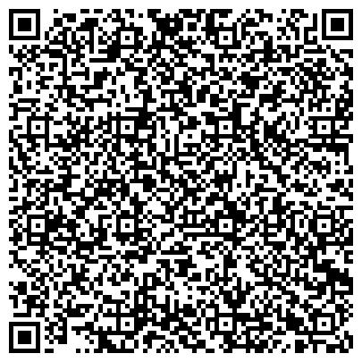 QR-код с контактной информацией организации Ветеринарная онкологическая клиника