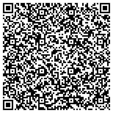 QR-код с контактной информацией организации Русский объединительный союз  СООТЕЧЕСТВЕННИКИ