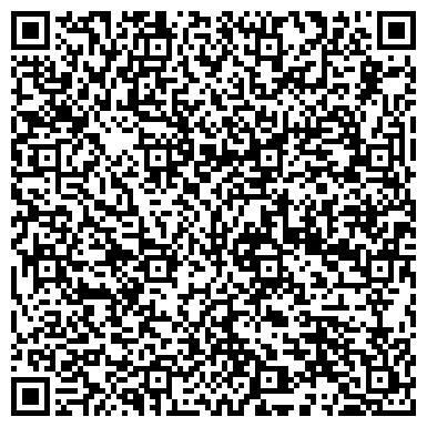 QR-код с контактной информацией организации АО Торгово-промышленная компания КВАДРО-ИМПЭКС