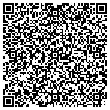 QR-код с контактной информацией организации ПАНСИОНАТ ОРБИТА КОС И КОГ