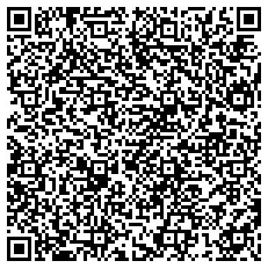 QR-код с контактной информацией организации ГОРОДСКОЕ ОТДЕЛЕНИЕ СОЦИАЛЬНОГО ФОНДА