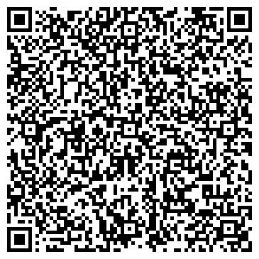QR-код с контактной информацией организации КЫРГЫЗСТАН АКБ СБЕРКАССА N14-15-06