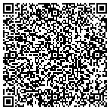 QR-код с контактной информацией организации ИССЫК-КУЛЬСКОЕ ТЕРРИТОРИАЛЬНОЕ УПРАВЛЕНИЕ ФОМС