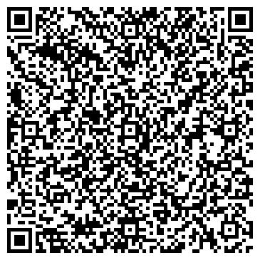 QR-код с контактной информацией организации АЙЫЛ ОКМОТУ КЫЗЫЛЖАР