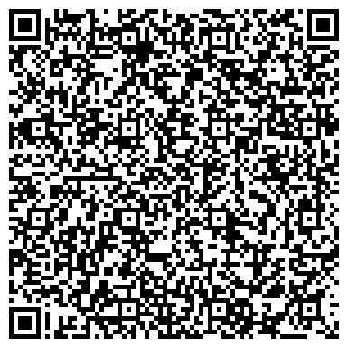 QR-код с контактной информацией организации БАТКЕНСКИЙ ОБЛАСТНОЙ КОМИТЕТ ПО СТАТИСТИКЕ