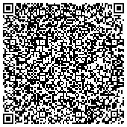 QR-код с контактной информацией организации БАТКЕНСКОЕ ГОРОДСКОЕ УПРАВЛЕНИЕ ПО ЗЕМЛЕУСТРОЙСТВУ И РЕГИСТРАЦИИ ПРАВ НА НЕДВИЖИМОЕ ИМУЩЕСТВО