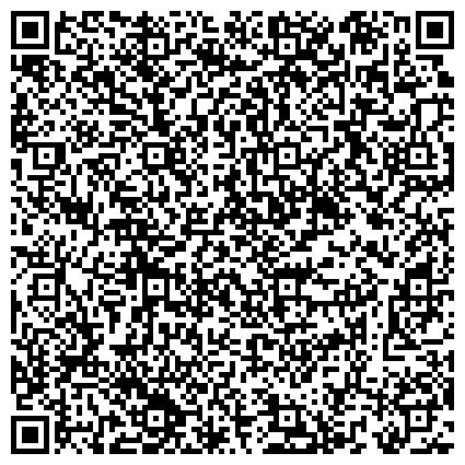 QR-код с контактной информацией организации БАТКЕНСКОЕ ОБЛАСТНОЕ УПРАВЛЕНИЕ ГОСДЕПАРТАМЕНТА ПО АНТИМОНОПОЛЬНОЙ ПОЛИТИКЕ