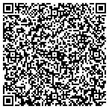 QR-код с контактной информацией организации ГНИ ПО БАТКЕНСКОМУ РАЙОНУ