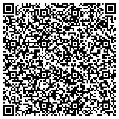 """QR-код с контактной информацией организации Стоматология """"Имплант-сервис"""""""