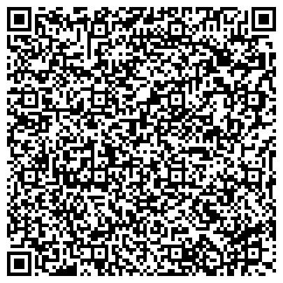 QR-код с контактной информацией организации «Национальное Общество Красного Полумесяца Кыргызской Республики»