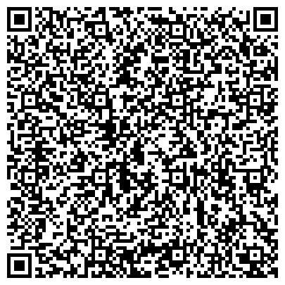QR-код с контактной информацией организации ГОСУДАРСТВЕННЫЙ ФОНД РАЗВИТИЯ ЭКОНОМИКИ ПРИ МИНФИНЕ КР