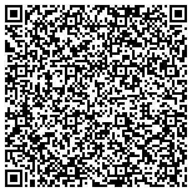 QR-код с контактной информацией организации ГОРОДСКОЙ ЦЕНТР ГОССАНЭПИДНАДЗОРА