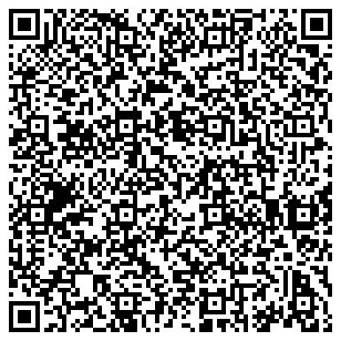QR-код с контактной информацией организации МИНИСТЕРСТВО ПРОМЫШЛЕННОСТИ ТОРГОВЛИ И ТУРИЗМА