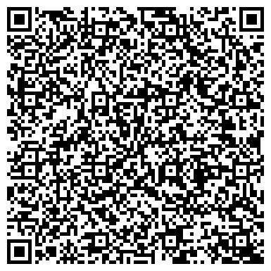 QR-код с контактной информацией организации ВСЕЛЕННАЯ КРАСОТЫ ЦЕНТР МЕДИЦИНСКОЙ КОСМЕТОЛОГИИ